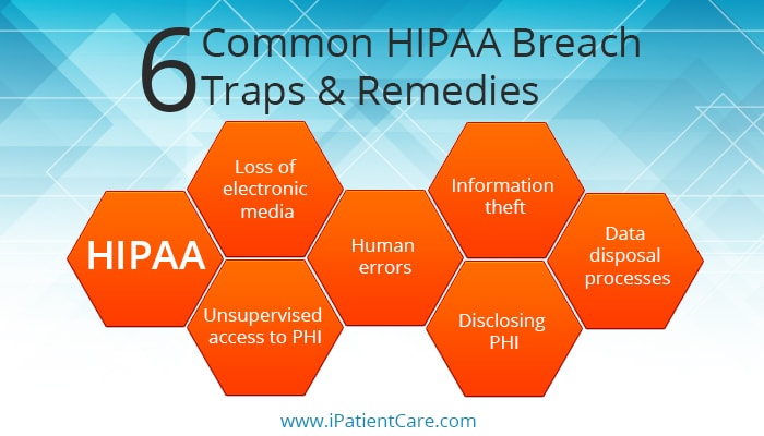 iPatientCare Blog - 6 Common Breach HIPAA-Traps & Remedies