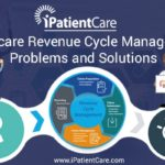 Healthcare Revenue Cycle Management: Problems and Solutions