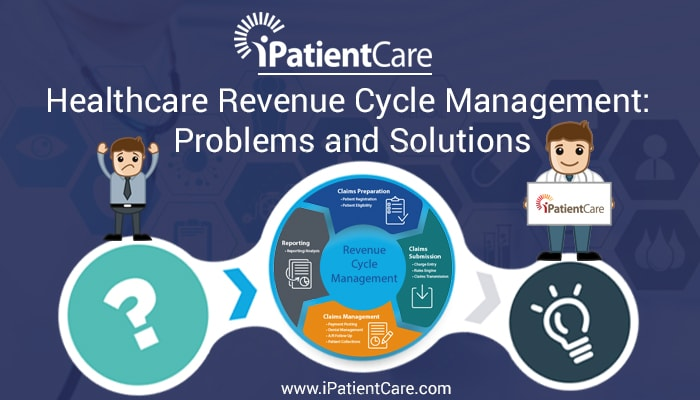 iPatientCare Blog - Healthcare Revenue Cycle Management: Problems and Solutions