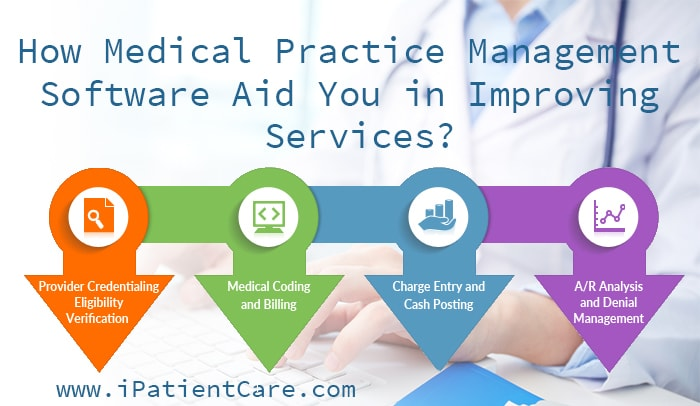 iPatientCare Blog - How Medical Practice Management Software to Aid You in Improving Services?
