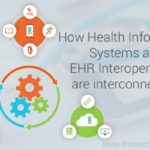 How Health Information Systems and EHR Interoperability are interconnected?