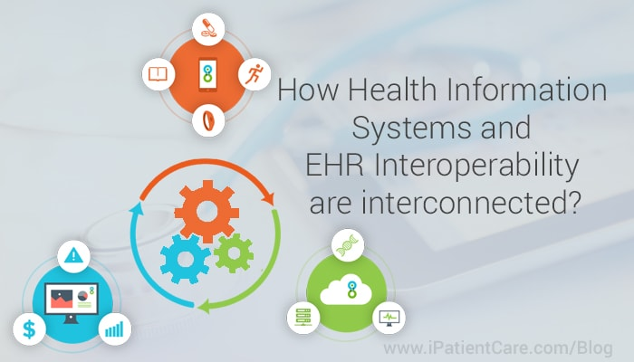 iPatientCare Blog - How Health Information Systems and EHR Interoperability are interconnected?
