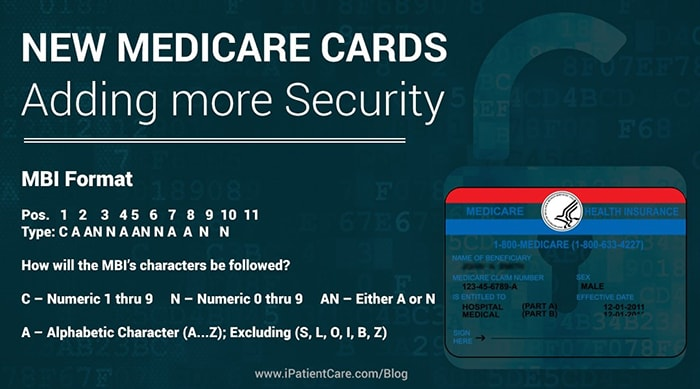 iPatientCare Blog - New Medicare Cards