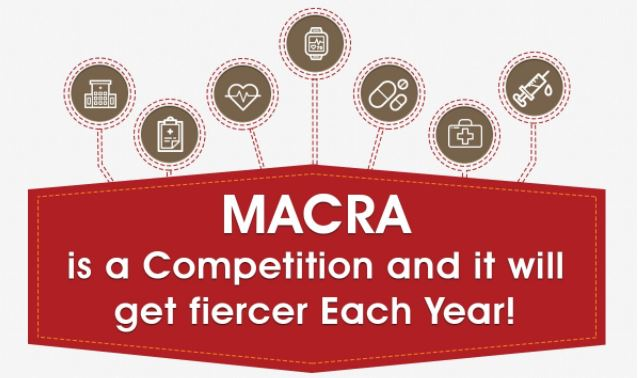 iPatientCare Blog - MACRA is a competition and it will get fiercer each year!