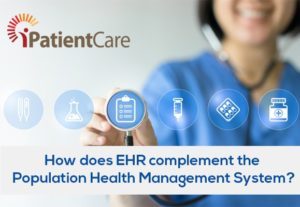How does EHR complement the Population Health Management System