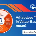 """What does """"Value"""" in Value-Based Care mean?"""