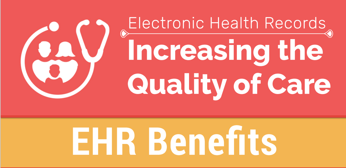 iPatientCare Blog - 6 Benefits an EHR offers with the increased quality of care in year 2019