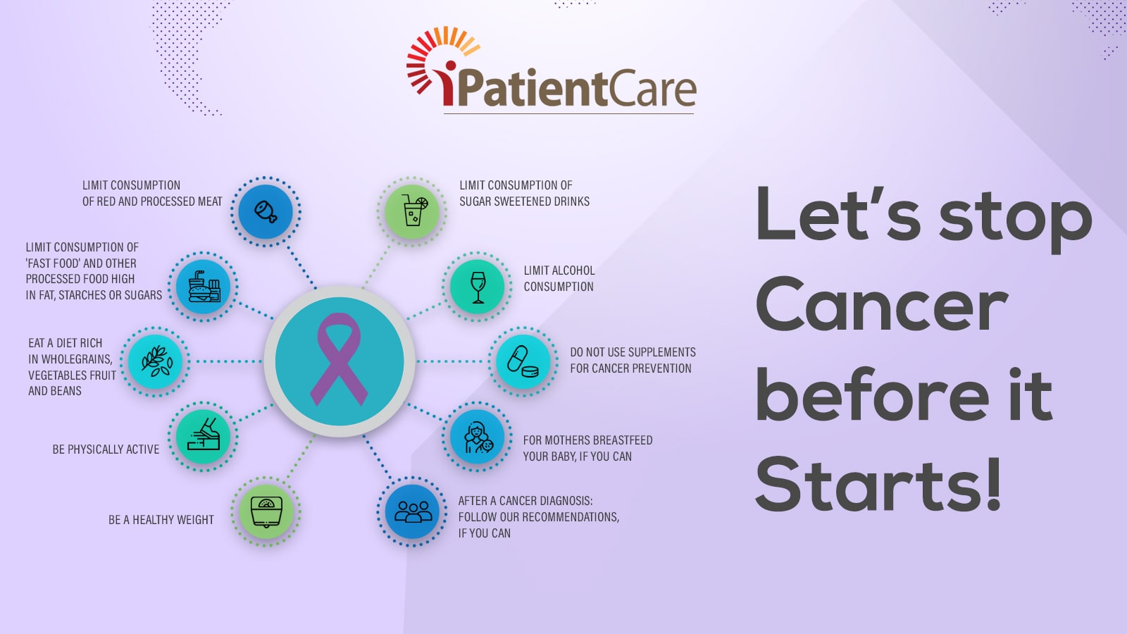 iPatientCare Blog - Stop Cancer before it starts