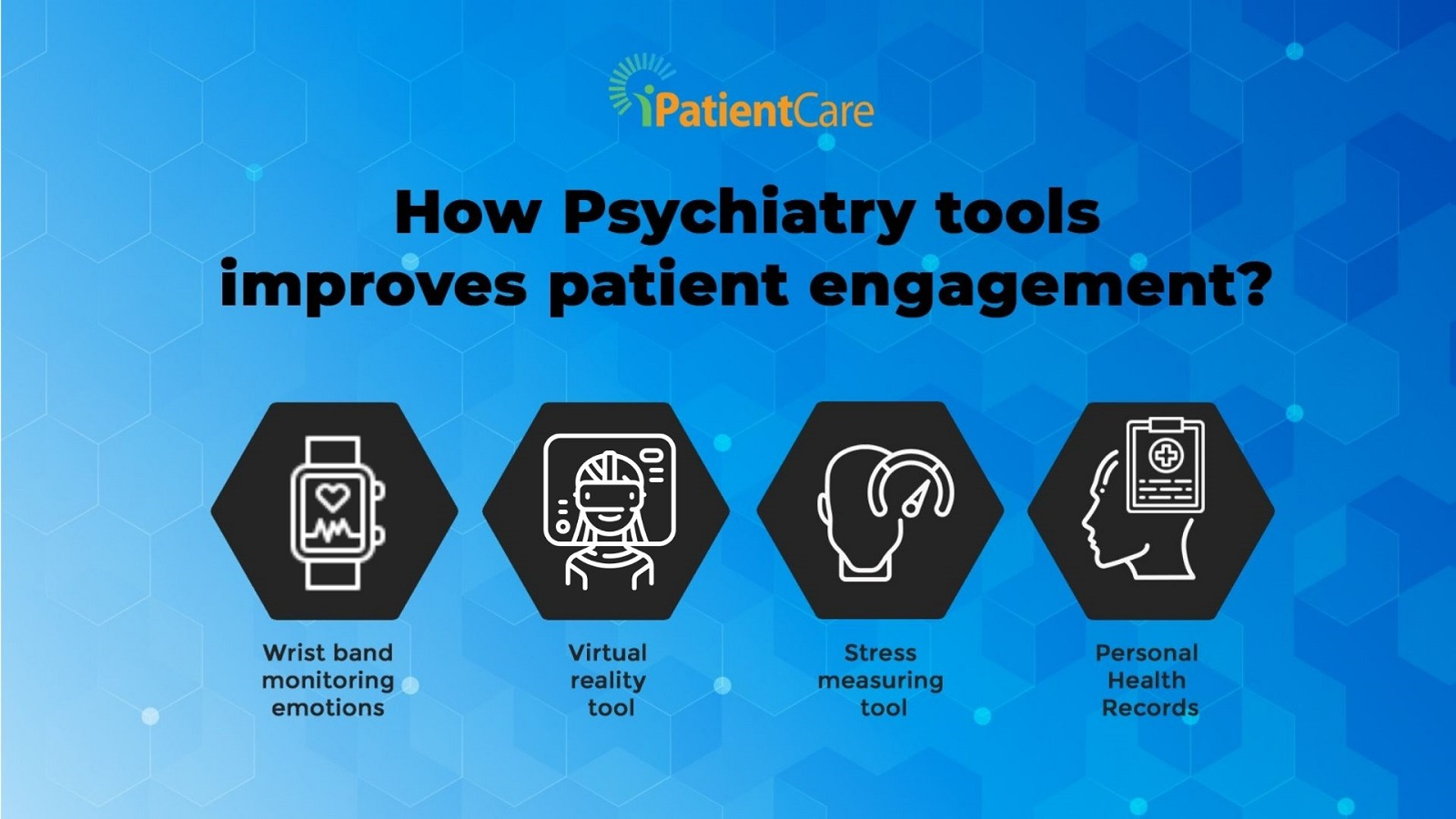 iPatientCare Blog - How Psychiatry tools improves patient engagement